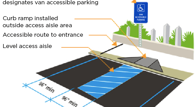 10 Things Parking Lots Must do to Comply with Handicapped Parking.