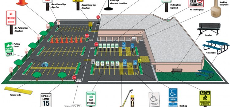 Design Standards for Parking Lot Striping in Florida:  Perma Stripe of Florida